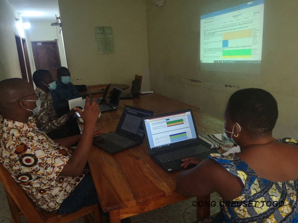 Renforcement des capacités de l'équipe de mise en œuvre du projet PAEST